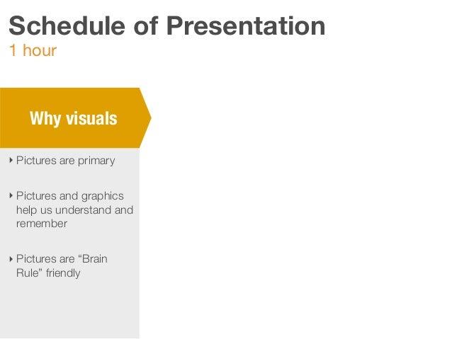 Visual persuasion Slide 3