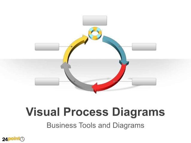 Visual Process Diagrams Insert text  Insert text Insert text Insert text  Insert text  Insert text  Insert text  Insert te...