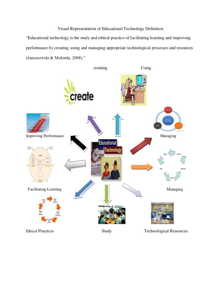 "Visual Representation of Educational Technology Definition""Educational technology is the study and ethical practice of fac..."