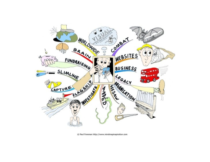 Visual representationHere is a mind map highlighting how you can turn words into images to create a visual representation ...