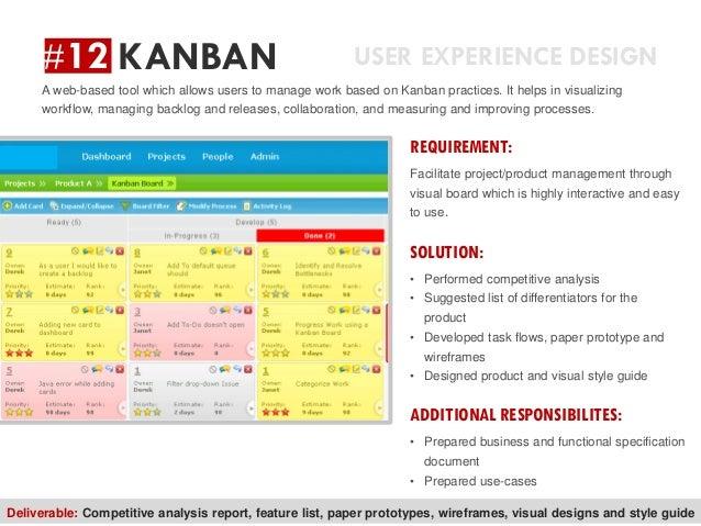haresh karkar visual resume
