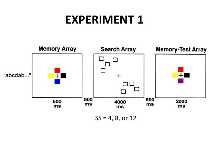 Visual Search Remains Efficient When Visual Working Memory