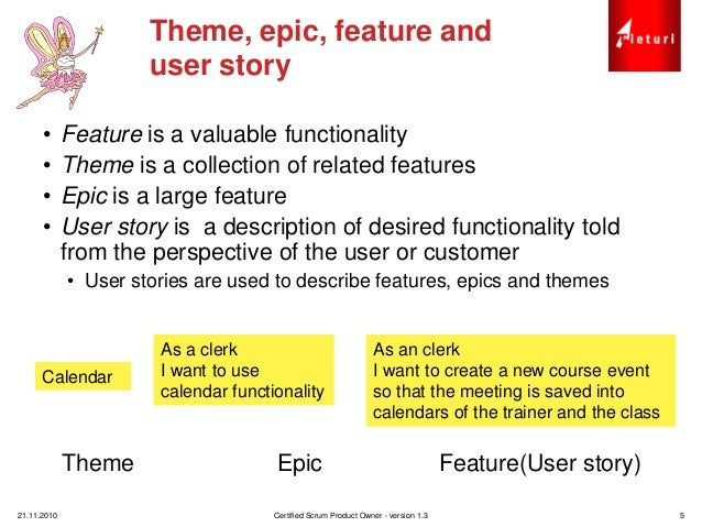 Visual software design with themes and epics