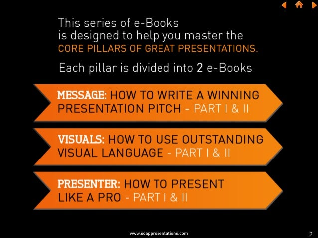 How to Use Outstanding Visual Language in a Presentation – Part II Slide 2