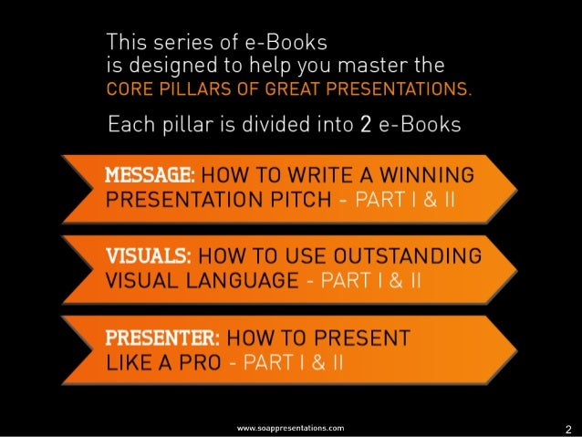 How to Use Outstanding Visual Language in a Presentation – Part I Slide 2