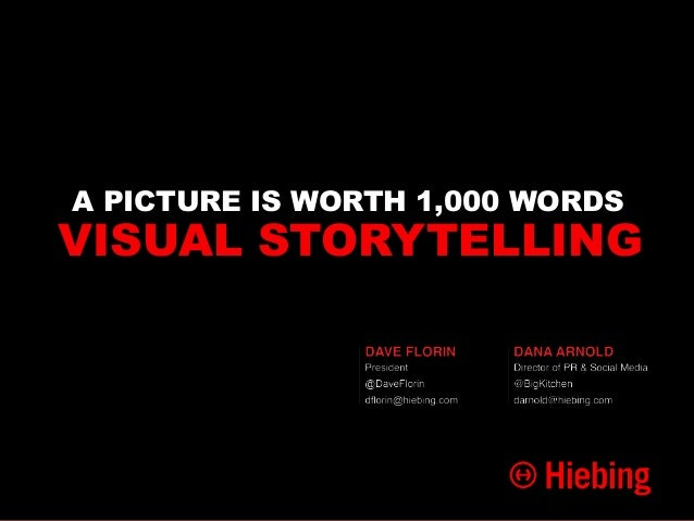A PICTURE IS WORTH 1,000 WORDS  VISUAL STORYTELLING