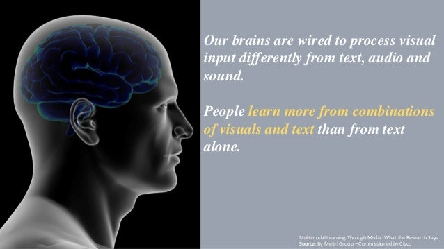 Our brains are wired to process visual input differently from text, audio and sound. People learn more from combinations o...
