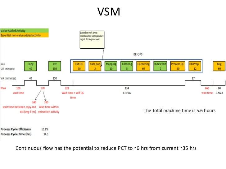 visual stream mapping