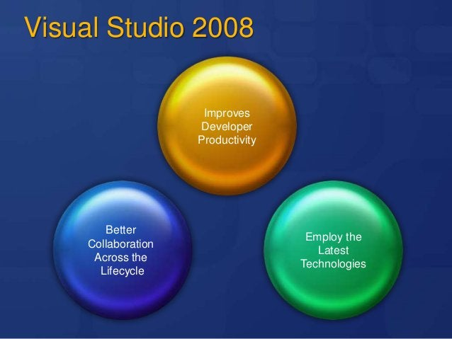 Visual Studio 2008 Improves Developer Productivity Better Collaboration Across the Lifecycle Employ the Latest Technologies