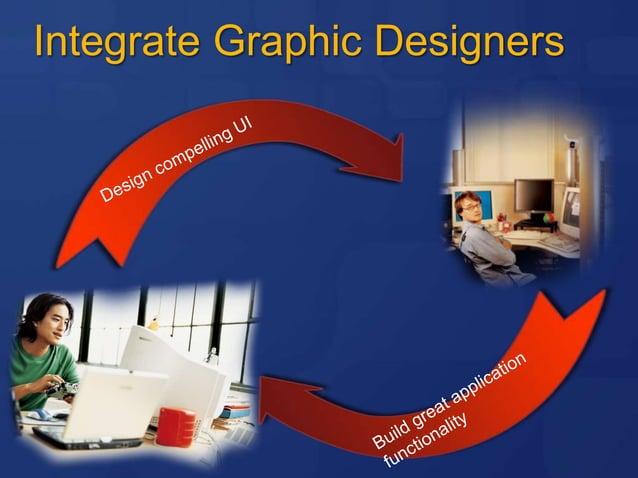 Integrate Graphic Designers