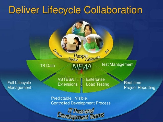 Team Collaboration Secure Applications Real Time Visibility Integrated Quality Performance and Analysis Tools Visual Studi...
