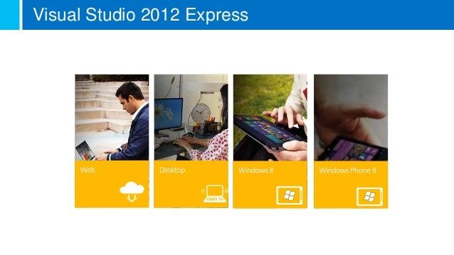 Visual Studio 2012 Express