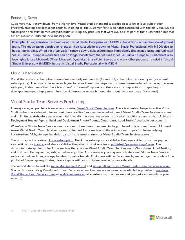 Visual studio 2013 license cost
