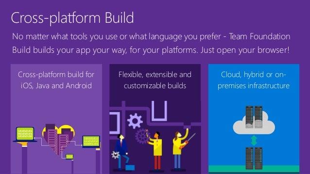 Visual Studio ALM and DevOps Tools Walkthrough