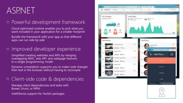 Visual studio professional 2015 overview