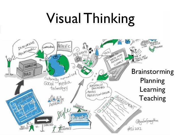 Visual Thinking for Teaching Assistants Slide 2