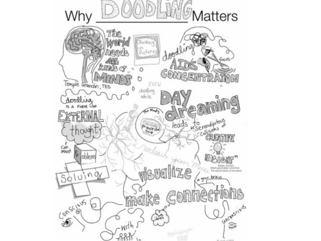 Visual Thinking for Teaching Assistants Slide 3