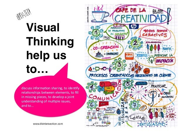 Visual Thinking help us to…! discuss	   informa-on	   sharing,	   to	   iden-fy	    rela-onships	   between	   elements,	 ...