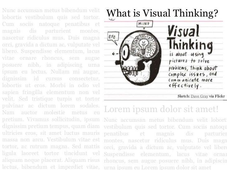 Visual Thinking & The Writing Process Slide 3