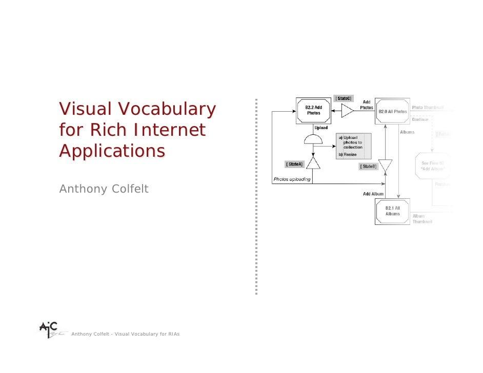 Visual Vocabulary for Rich Internet Applications  Anthony Colfelt       Anthony Colfelt - Visual Vocabulary for RIAs