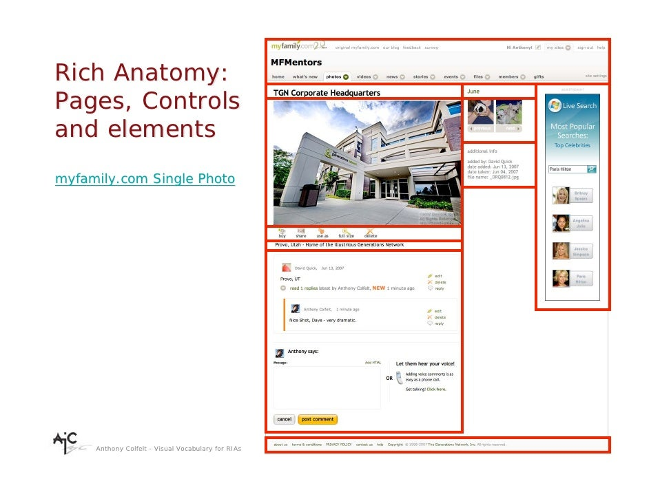 Rich Anatomy: Pages, Controls and elements myfamily.com Single Photo myfamily.com          Anthony Colfelt - Visual Vocabu...