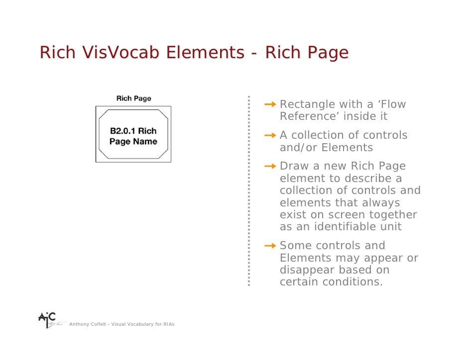 Rich VisVocab Elements - Rich Page                                                    Rectangle with a 'Flow              ...