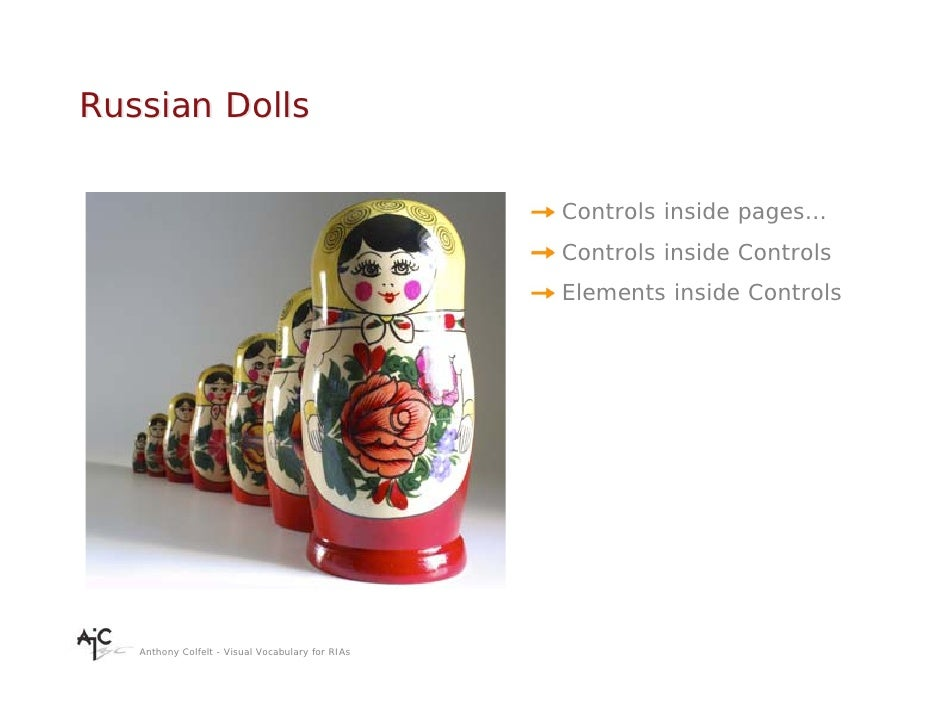 Russian Dolls                                                    Controls inside pages…                                   ...