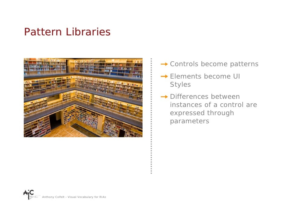 Pattern Libraries                                                    Controls become patterns                             ...