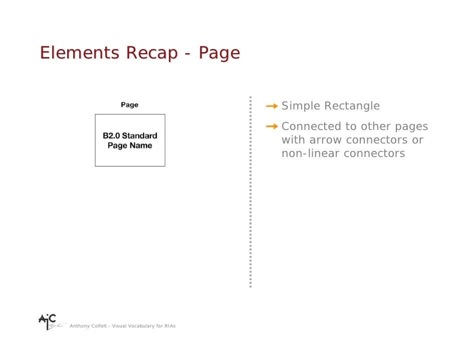 Elements Recap - Page                                                    Simple Rectangle                                 ...