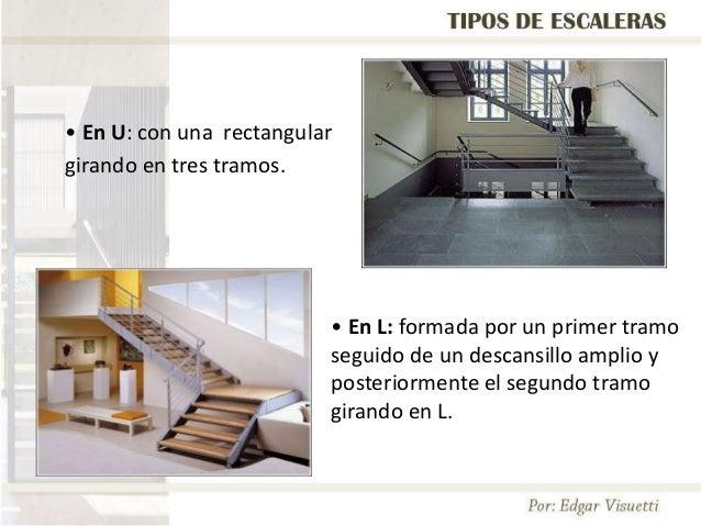 Tipos de escalera for Escaleras tres tramos