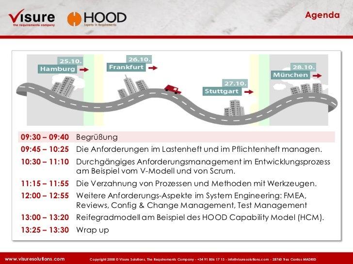 Agenda      09:30 – 09:40 Begrüßung      09:45 – 10:25 Die Anforderungen im Lastenheft und im Pflichtenheft managen.      ...