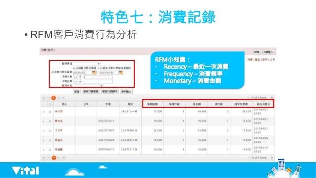 特色七:消費記錄 •RFM客戶消費行為分析 RFM小知識: • Recency – 最近一次消費 • Frequency – 消費頻率 • Monetary – 消費金額