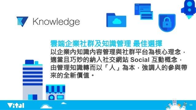 56 雲端企業社群及知識管理 最佳選擇 以企業內知識內容管理與社群平台為核心理念, 適當且巧妙的納入社交網站 Social 互動概念, 由管理知識轉而以「人」為本,強調人的參與帶 來的全新價值。
