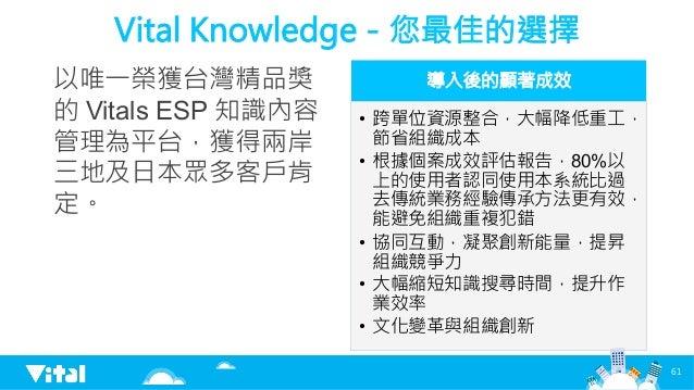 Vital Knowledge-您最佳的選擇 以唯一榮獲台灣精品獎 的 Vitals ESP 知識內容 管理為平台,獲得兩岸 三地及日本眾多客戶肯 定。  導入後的顯著成效 • 跨單位資源整合,大幅降低重工, 節省組織成本 • 根據個案成效...