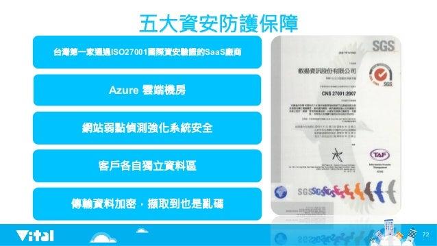 五大資安防護保障 台灣第一家通過ISO27001國際資安驗證的SaaS廠商 Azure 雲端機房 網站弱點偵測強化系統安全 客戶各自獨立資料區 傳輸資料加密,擷取到也是亂碼 72