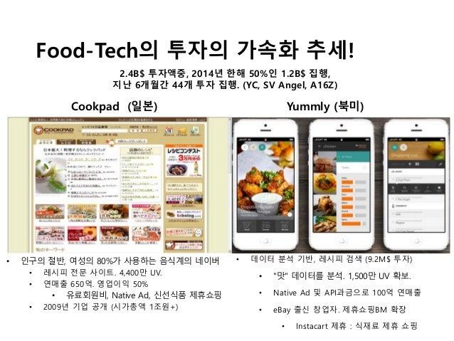 Food-Tech의 투자의 가속화 추세! • 인구의 절반, 여성의 80%가 사용하는 음식계의 네이버 • 레시피 전문 사이트. 4,400만 UV. • 연매출 650억. 영업이익 50% • 유료회원비, Native Ad, ...