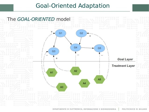 data center thesis We've already seen this orchestration approach work resoundingly well in the context of data center energy optimization.