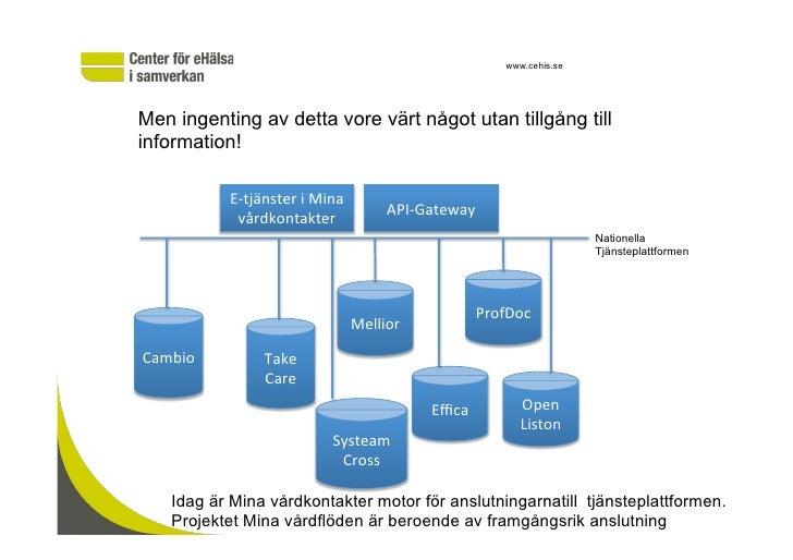www.cehis.seMen ingenting av detta vore värt något utan tillgång tillinformation!             E-‐tjänster i Mina   ...