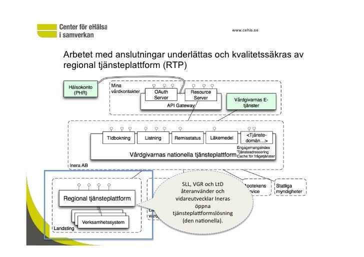 www.cehis.seArbetet med anslutningar underlättas och kvalitetssäkras avregional tjänsteplattform (RTP)                    ...