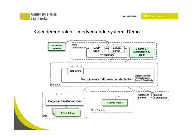 www.cehis.se   2012-04-17   sid 5Kalendercentralen – medverkande system i Demo
