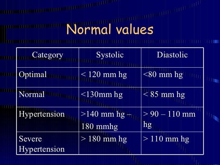 normal-adult-vital-signs-men