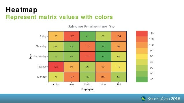 SenchaCon 2016: Add Magic to Your Ext JS Apps with D3 Visualizations on