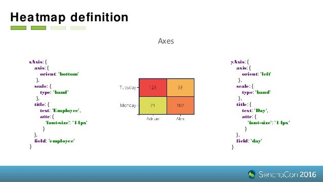 SenchaCon 2016: Add Magic to Your Ext JS Apps with D3 Visualizations …