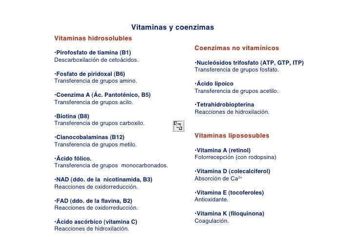 Vitaminas y coenzimas Vitaminas hidrosolubles                                             Coenzimas no vitamínicos •Pirofo...