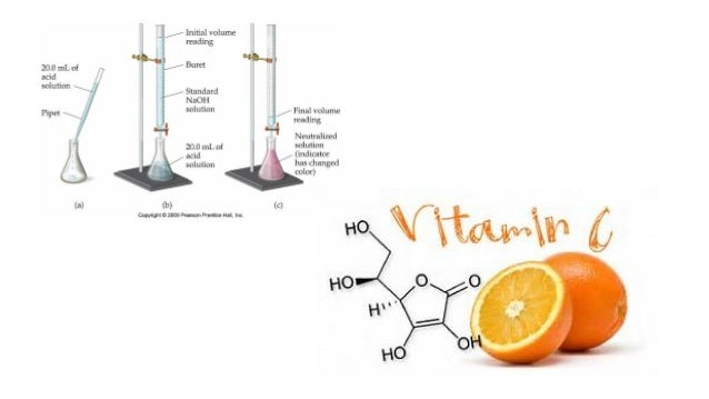 titration vitamin c An analytical experiment for general chemistry  determining with precision the content of vitamin c in pharmaceutical  titration of vitamin-c with iodine.