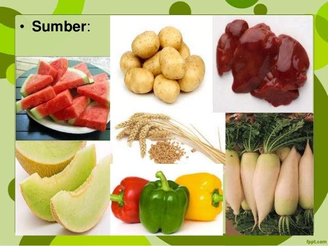 Vitamin Mineral Dan Air Uji Makanan
