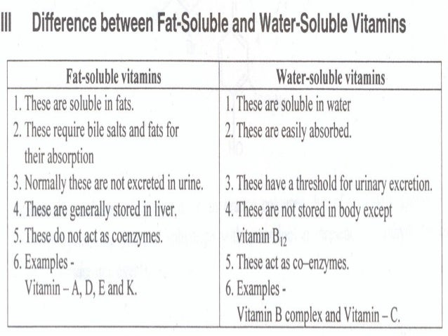 what are fat soluble vitamins what are high nutrient sources of these vitamins Sci 220 sci220 sci 220 sci220 sci  what are fat-soluble vitamins what are high nutrient sources of  what are high nutrient sources of these vitamins.