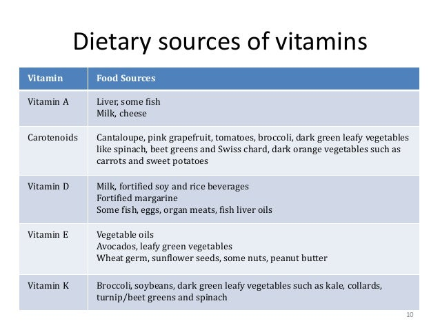 Vitamins and minerals for Fish oils are a good dietary source of