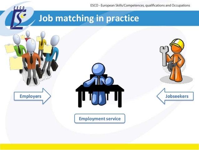 Job matching in practice  Employers Jobseekers  Employment service