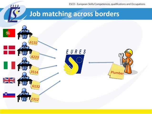 Job matching across borders